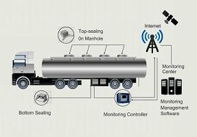 Система дистанционного управления автоцистерной